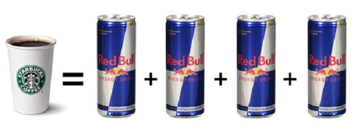 Starbucsk Venti vs. Red Bull