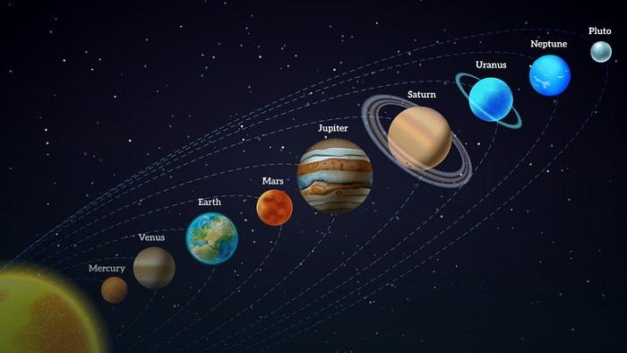 Güneş Sistemi Hakkında İlginç Gerçekler