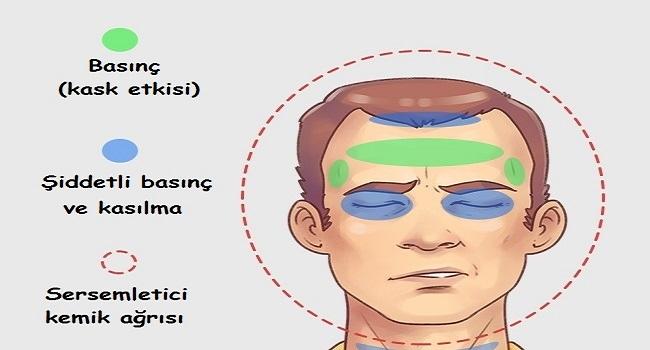 baş ağrısı tipleri ve tedavi yöntemleri