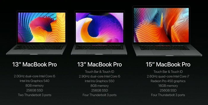 Yeni MacBook Pro Performans