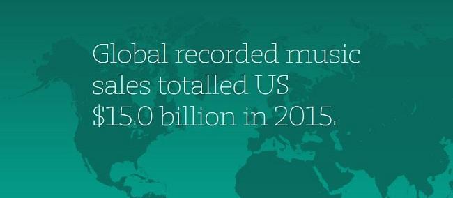online müzik satış