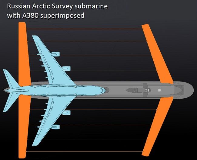 Rusya Bilimsel Araştırma Denizaltısı